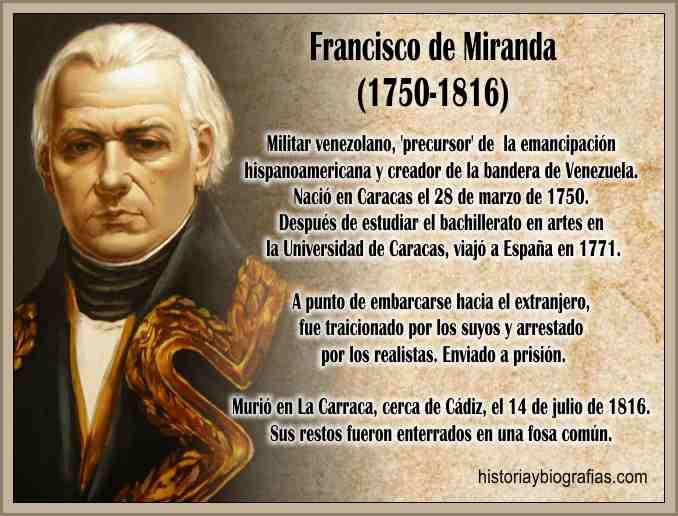 Biografia de Francisco de Miranda Precursor de la Independencia