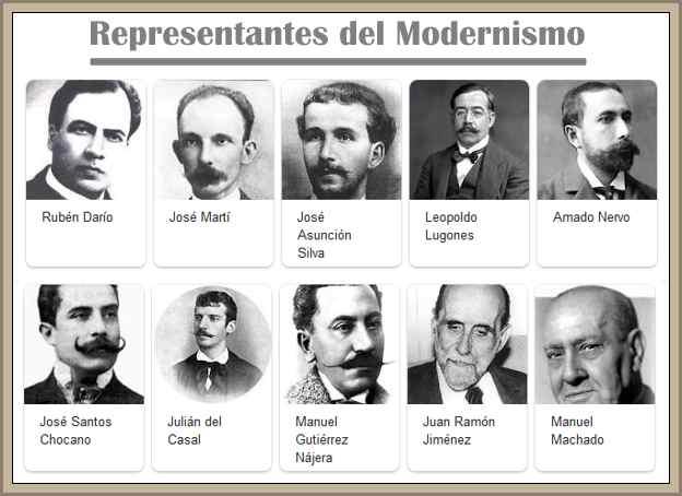 Caracteristicas de la Literatura Modernista en Hipanoamerica Representantes