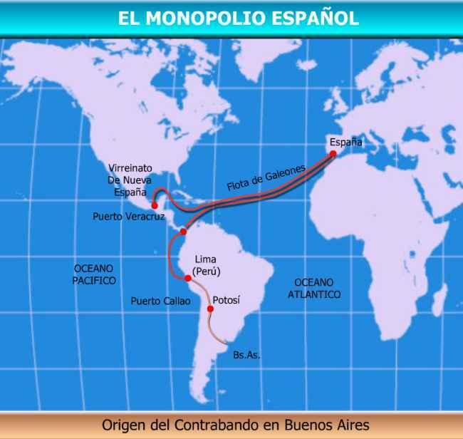 el monopio español y el contrabando