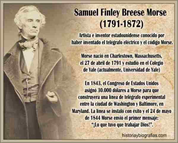 Historia del Telégrafo Código Morse Resúmen de la Evolución