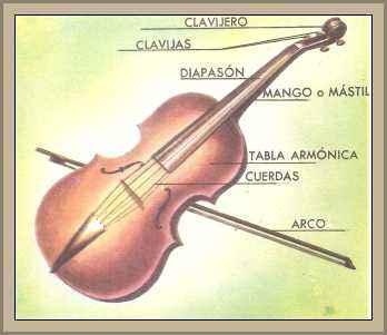//historiaybiografias.com/archivos_varios5/musical8.jpg