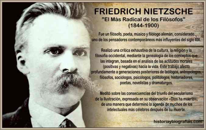 Resultado de imagen para historiaybiografias.com Nietzche