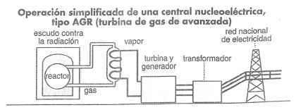 http://historiaybiografias.com/archivos_varios5/planta_energia2.jpg