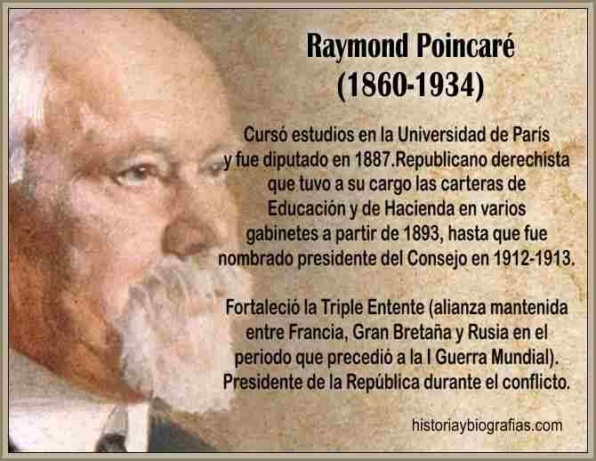 Biografia Poincare Raymond