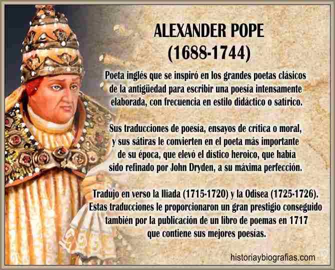Biografia de Pope Alexander