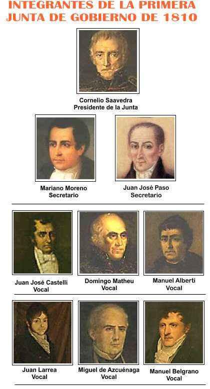 integrante primera junta de gobierno de 1810