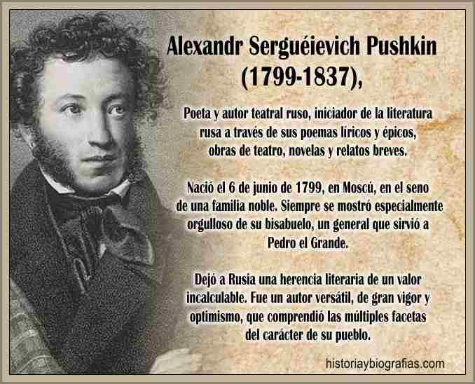 Biografía de Pushkin Aleksandr Obra Literaria Resumen