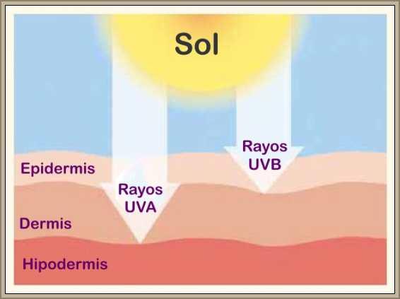 rayos ultravioletas