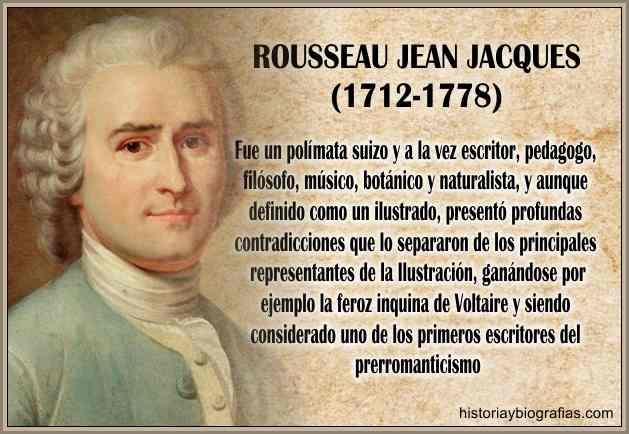 Biografía de Rousseau Contrato Social Resumen Filosofia e Ideas