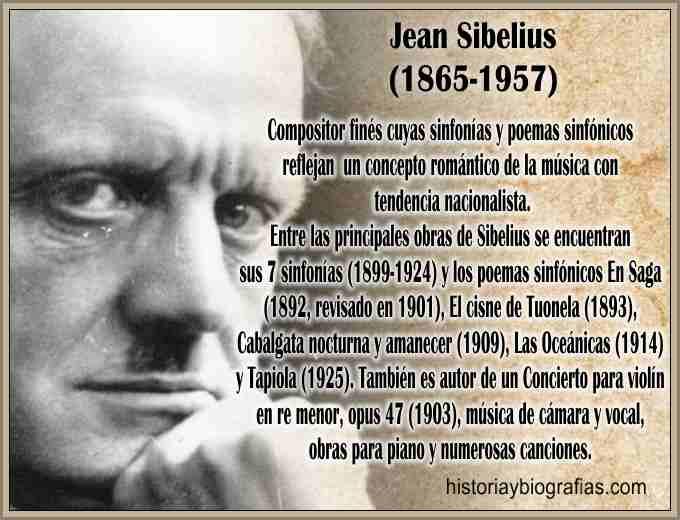 Biografia de Sibelius Jean Compositor