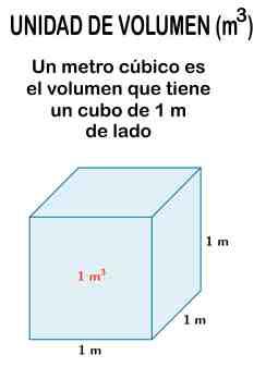1 metro cubico concepto
