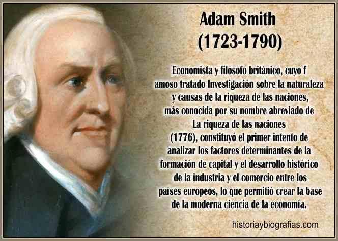 El Liberalismo Economico de Adam Smith: Ideologia y Pensamiento