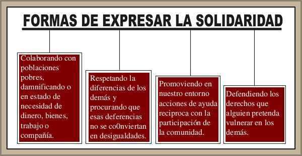 formas de expresar la solidaridad social