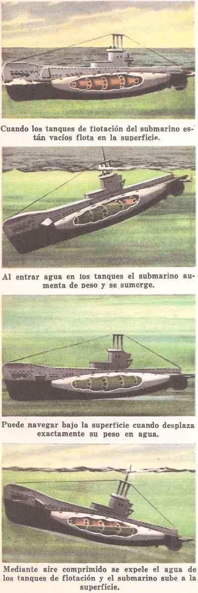 //historiaybiografias.com/archivos_varios5/submarino3.jpg