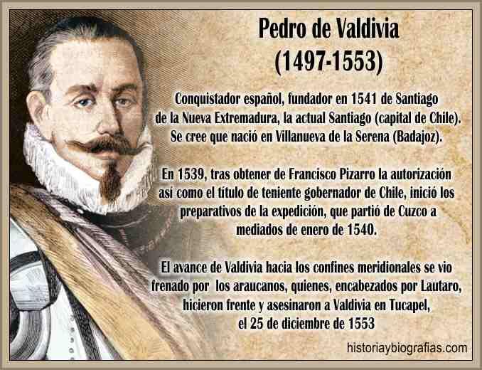 Pedro de Valdivia y Diego de Almagro Conquista de Chile
