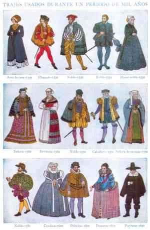 historia de los vestidos