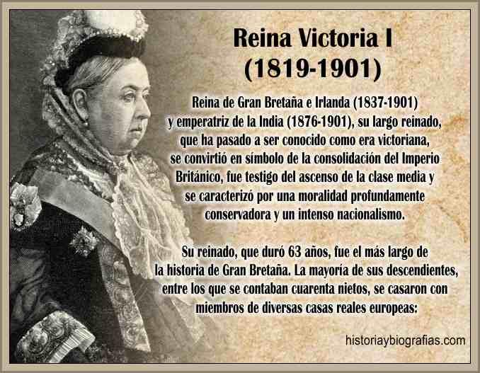 Biografia Victoria I de Inglaterra Resumen Biografia Reina