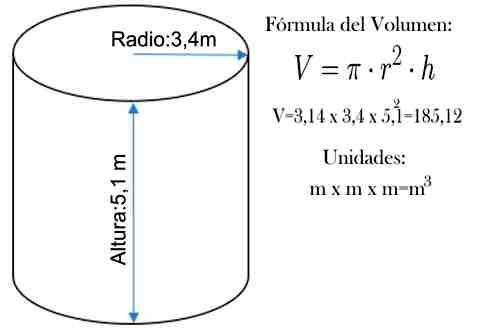 volumen de un cilindro
